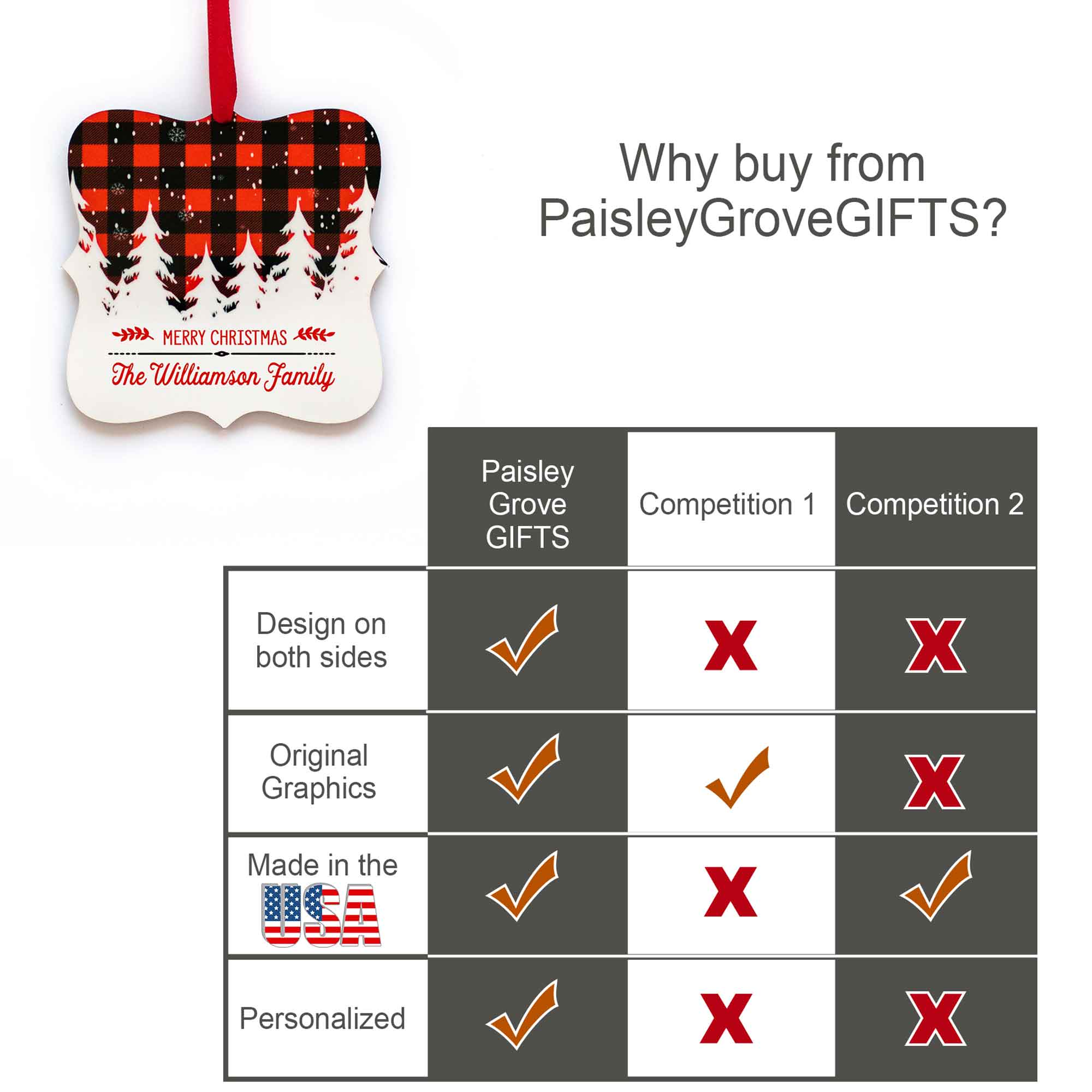 CopyrightPaisleyGroveGIFTS S502b Quality Ornament Superior to Others, Comparison Chart Personalized Last Name Ornament