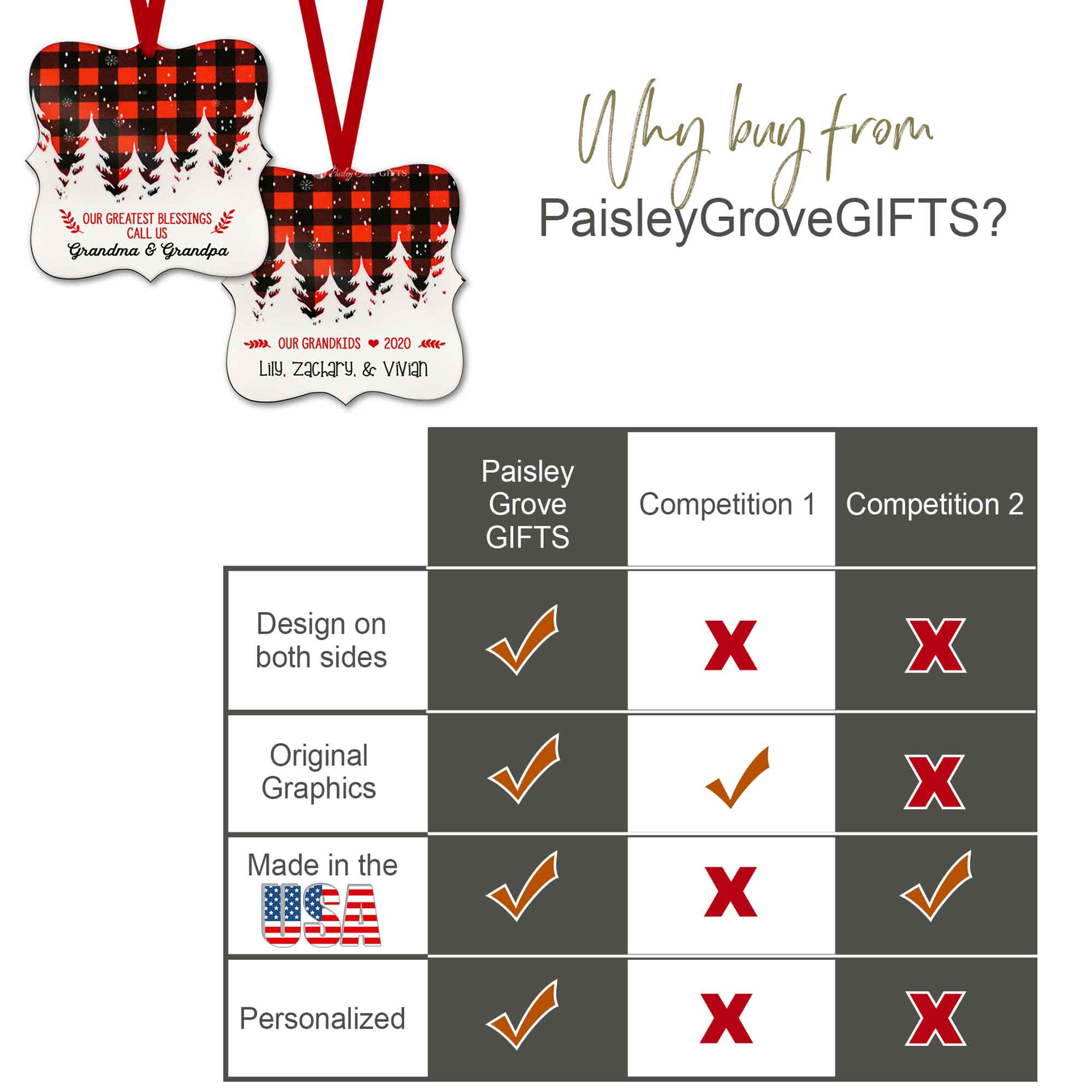 CopyrightPaisleyGroveGIFTS S502e5 Quality Ornament Superior to Others Comparison Chart Personalized Grandparent's Gift