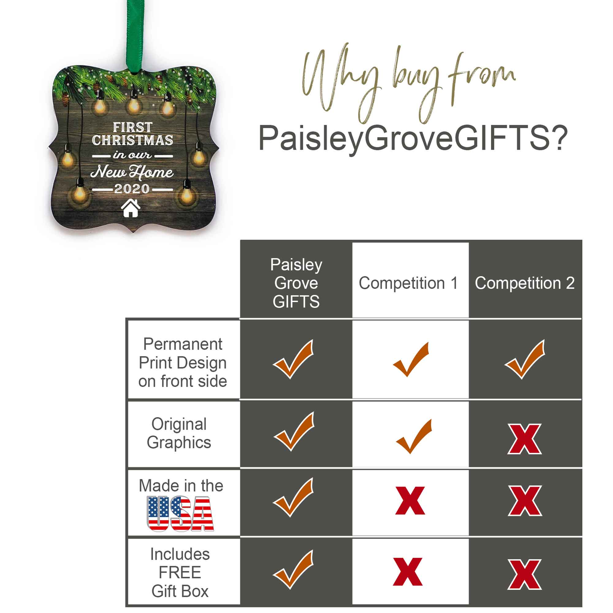 CopyrightPaisleyGroveGIFTS S510m Ornament Superior to Others, Comparison Chart Housewarming Gift Ideas for new Homeowner