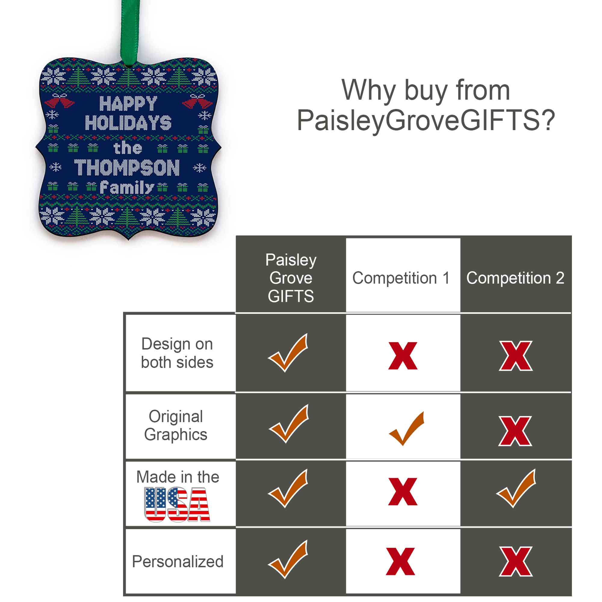 CopyrightPaisleyGroveGIFTS S517a Quality Ornament Superior to Others, Comparison Chart Personalized Last Name Ornament