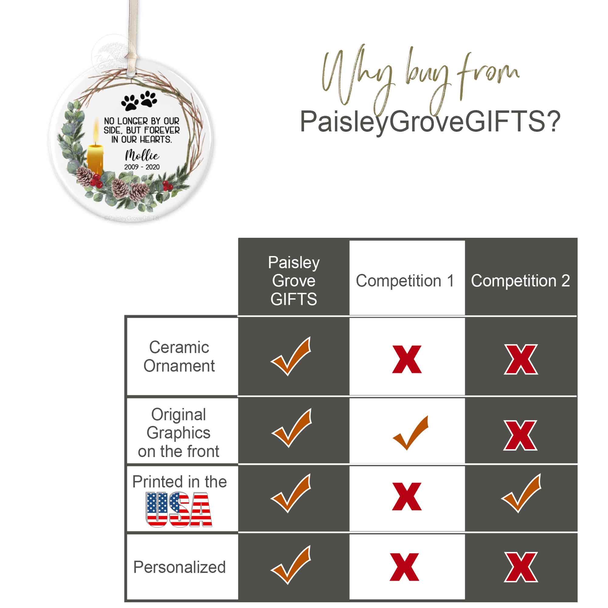 CopyrightPaisleyGroveGIFTS S522e Quality Ornament Superior to Others, Comparison Chart for Personalized Pet Memorial Gift