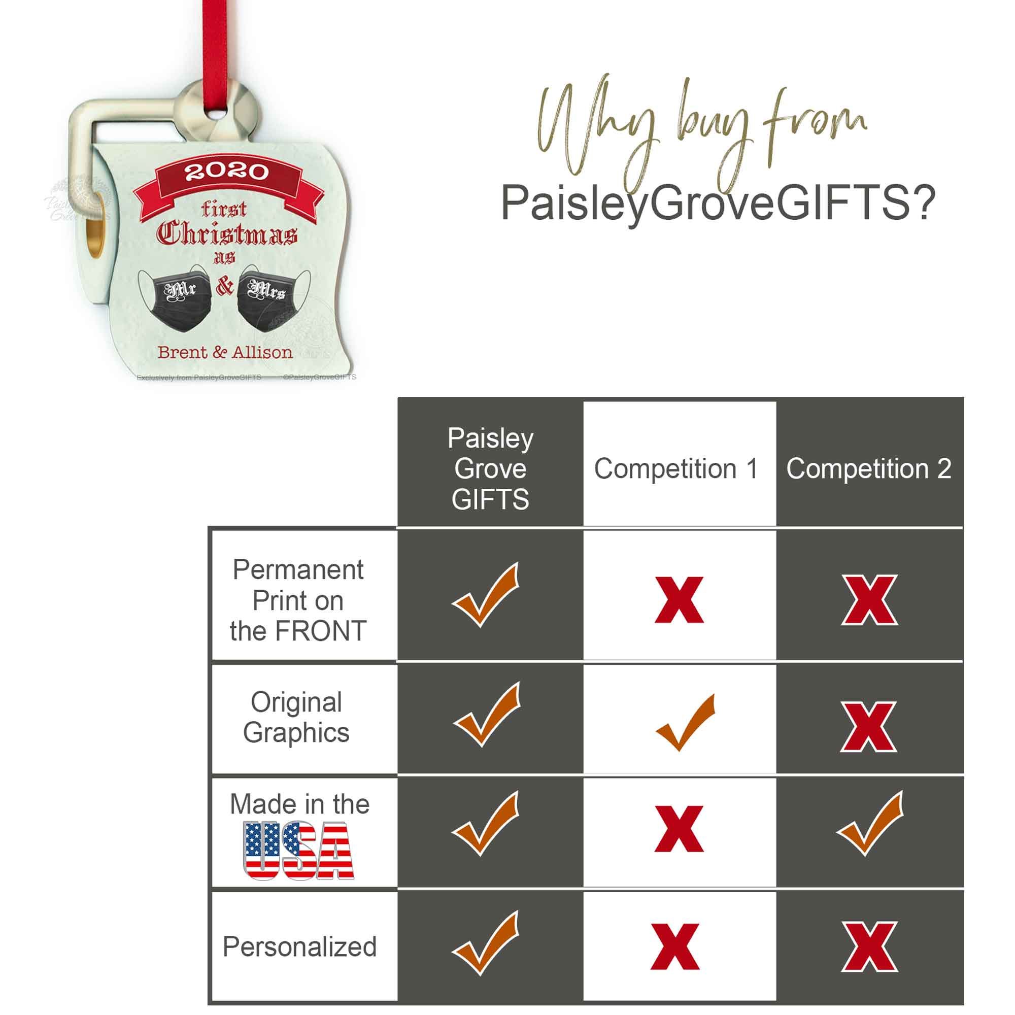 CopyrightPaisleyGroveGIFTS S525f2 Quality Ornament Superior to Others, Comparison Chart for Toilet Paper Ornament