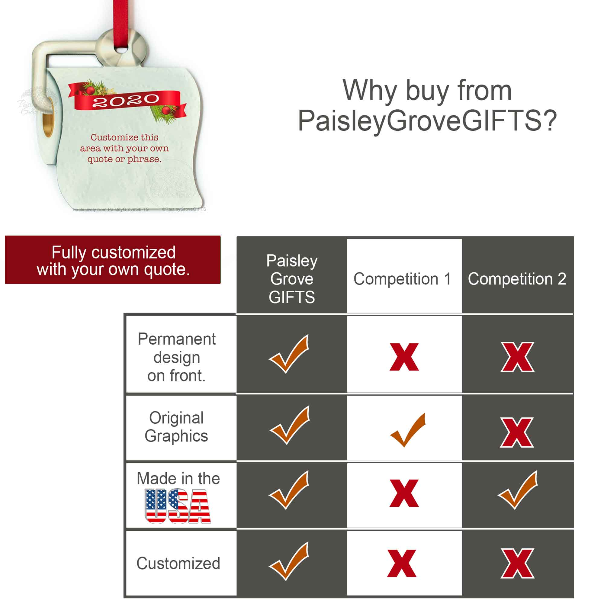 CopyrightPaisleyGroveGIFTS S525p Quality Ornament Superior to Others, Comparison Chart for Toilet Paper Ornament
