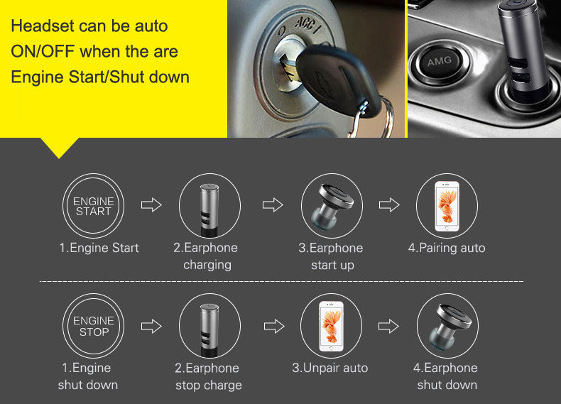 AWEI A870BL Mini Bluetooth Earphones Car Phone Charger Wireless Headphones Headset - iDeviceCase.com