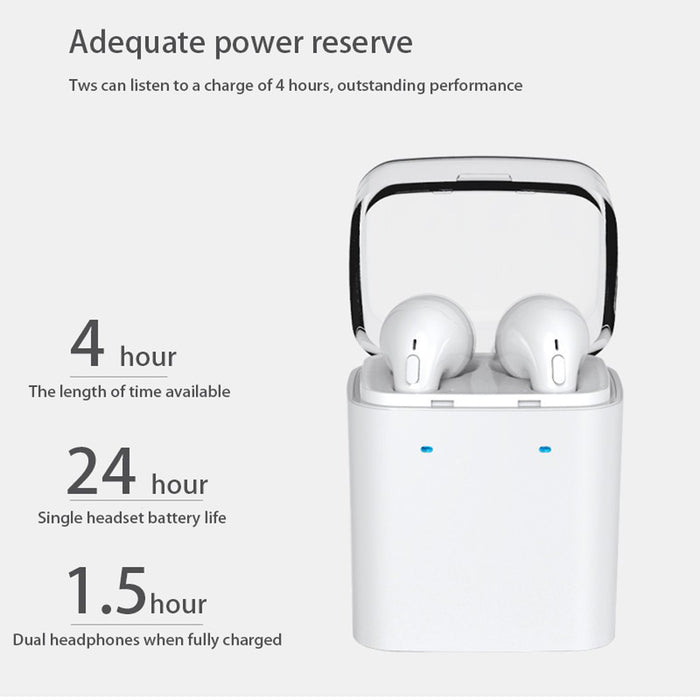 Original TWS MINI Wireless Bluetooth Earphone For iphone earphone 7 7s Apple earpods Headphone Double Twins with Retail Box - iDeviceCase.com