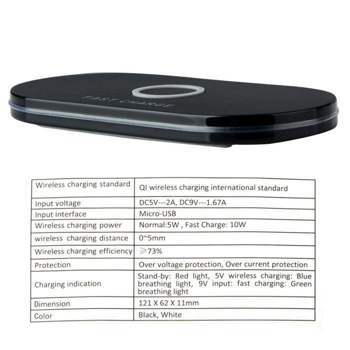 Universal Edge Qi Wireless Charging Pad Fast Charger Mat Dock Plate T0.11 - iDeviceCase.com