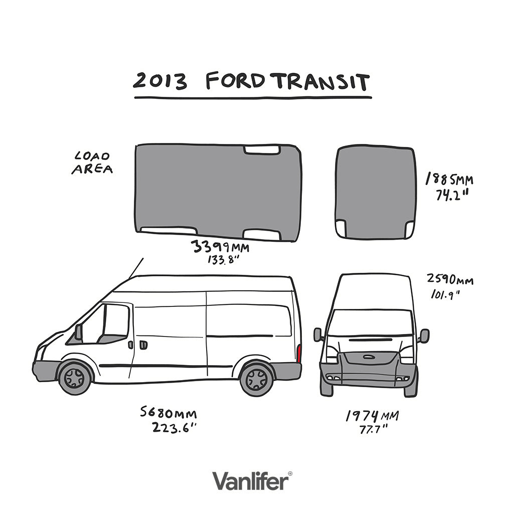campervan_conversion_how_to_measure_ford_transit