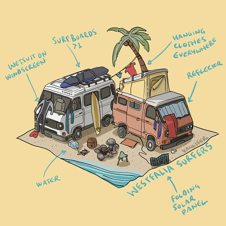 Vanlife Illustration