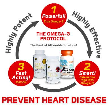 Omega 3 Protocol Supplement Facts