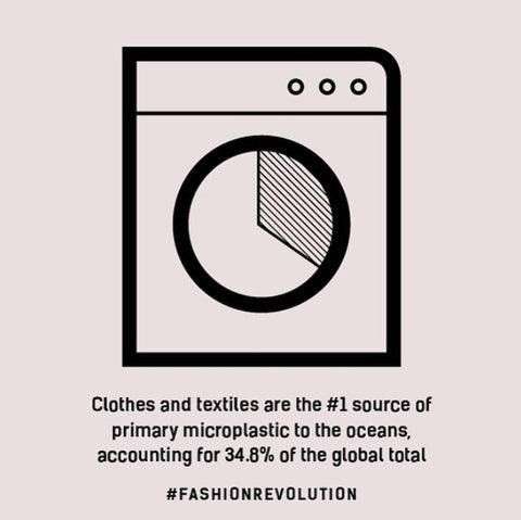 washing machine, fashion revolution