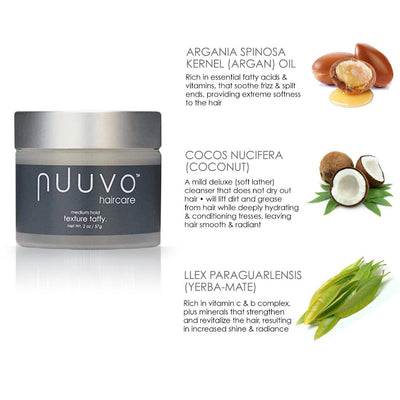 Mega Moisture Argan Mask features & benefits - Nuuvo Haircare