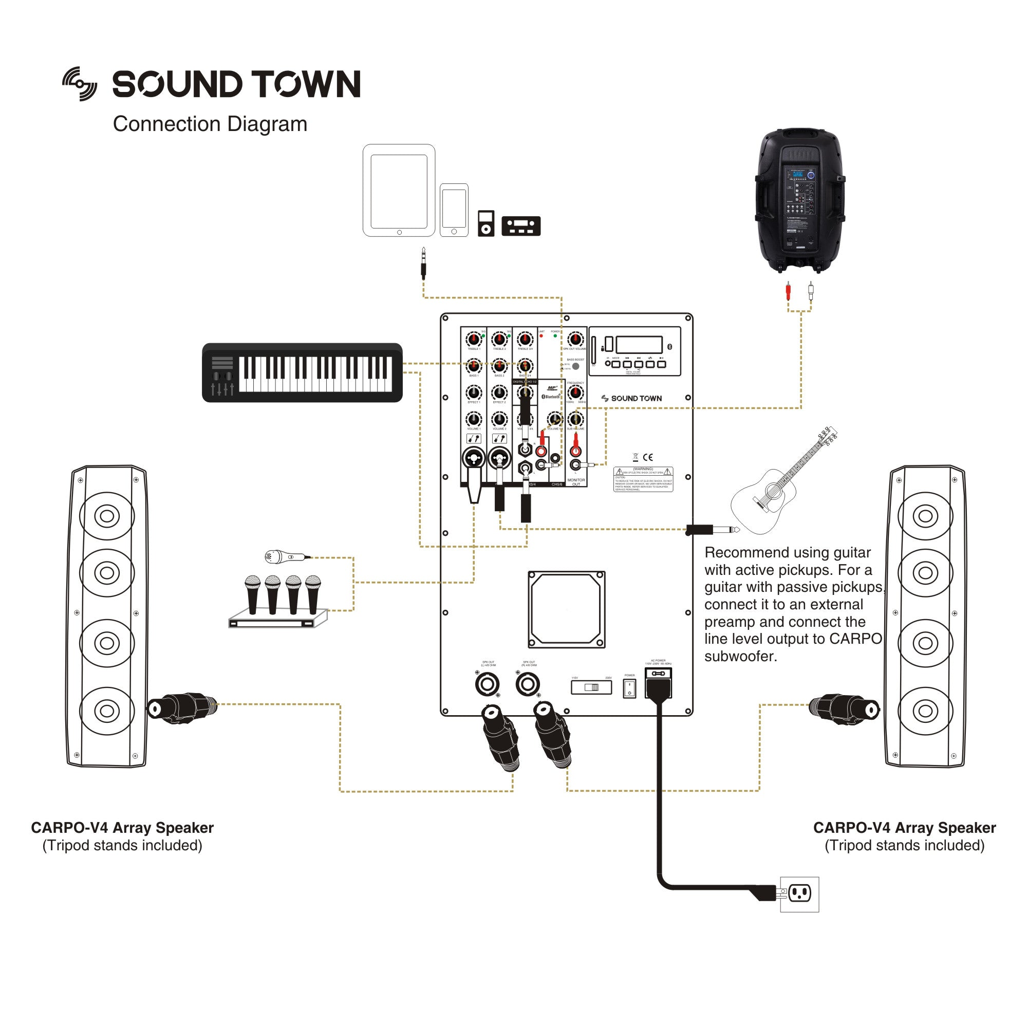 How to Connect Sound Town's CARPO-V412DS - the CARPO V4 and CARPO-12DSPW connection diagram