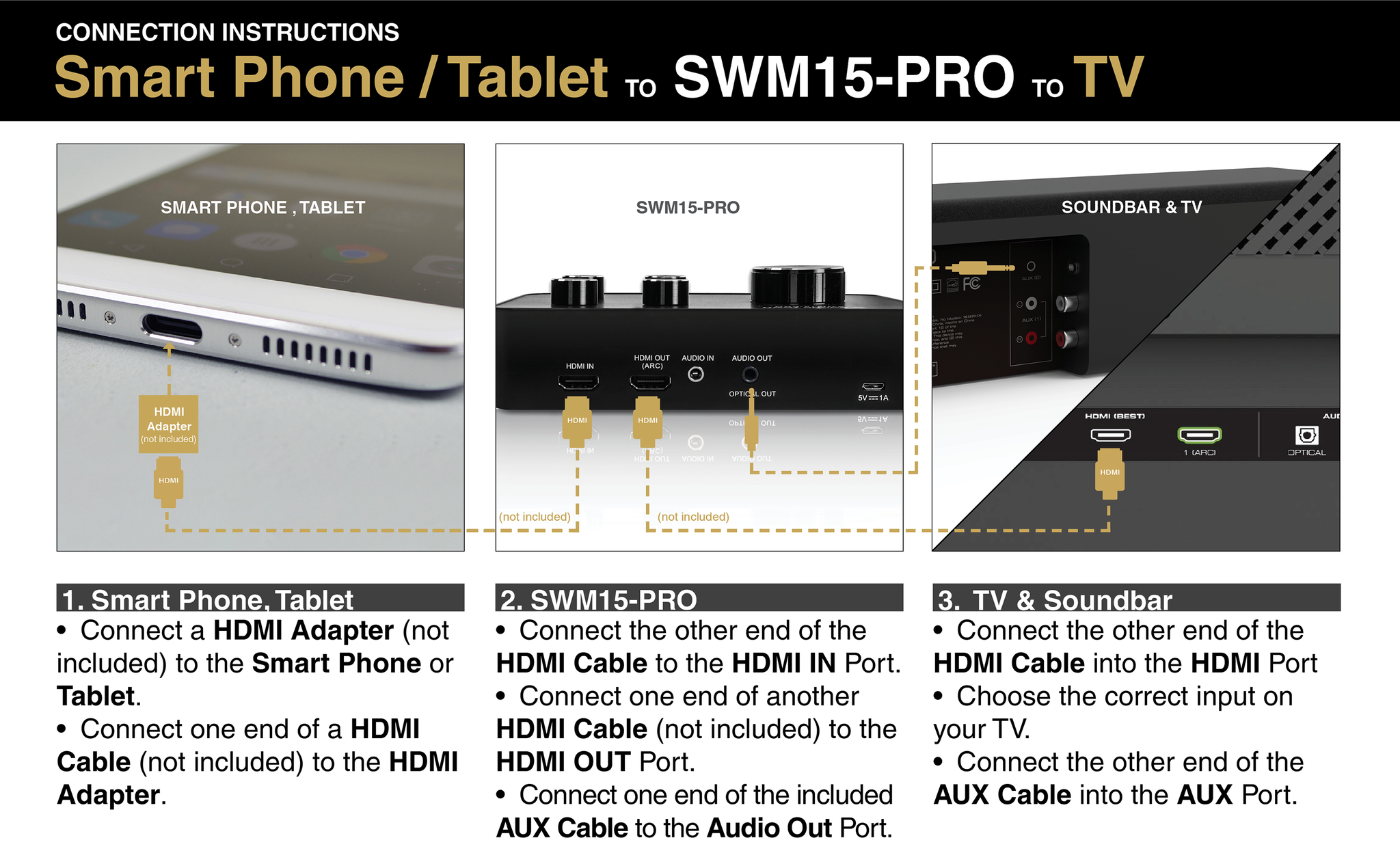 Sound Town SWM15-PRO Dual-Channel Wireless Microphone Karaoke Mixer System with HDMI ARC, Optical (Toslink), AUX, RCA, Bluetooth, 2 Handheld Microphones - Selectable Frequencies - Works with, For, Supports Smart TV, Sound Bar, Media Box, Receiver, Streaming Device, Chromecast, ROKU Box, Firestick, Home Theatre, Home Theater, Youtube App - Connection Instructions Tutorial and How to Connect a Smart Phone or Tablet to SWM15-PRO Microphone Karaoke Mixer System to TV with HDMI Adapter
