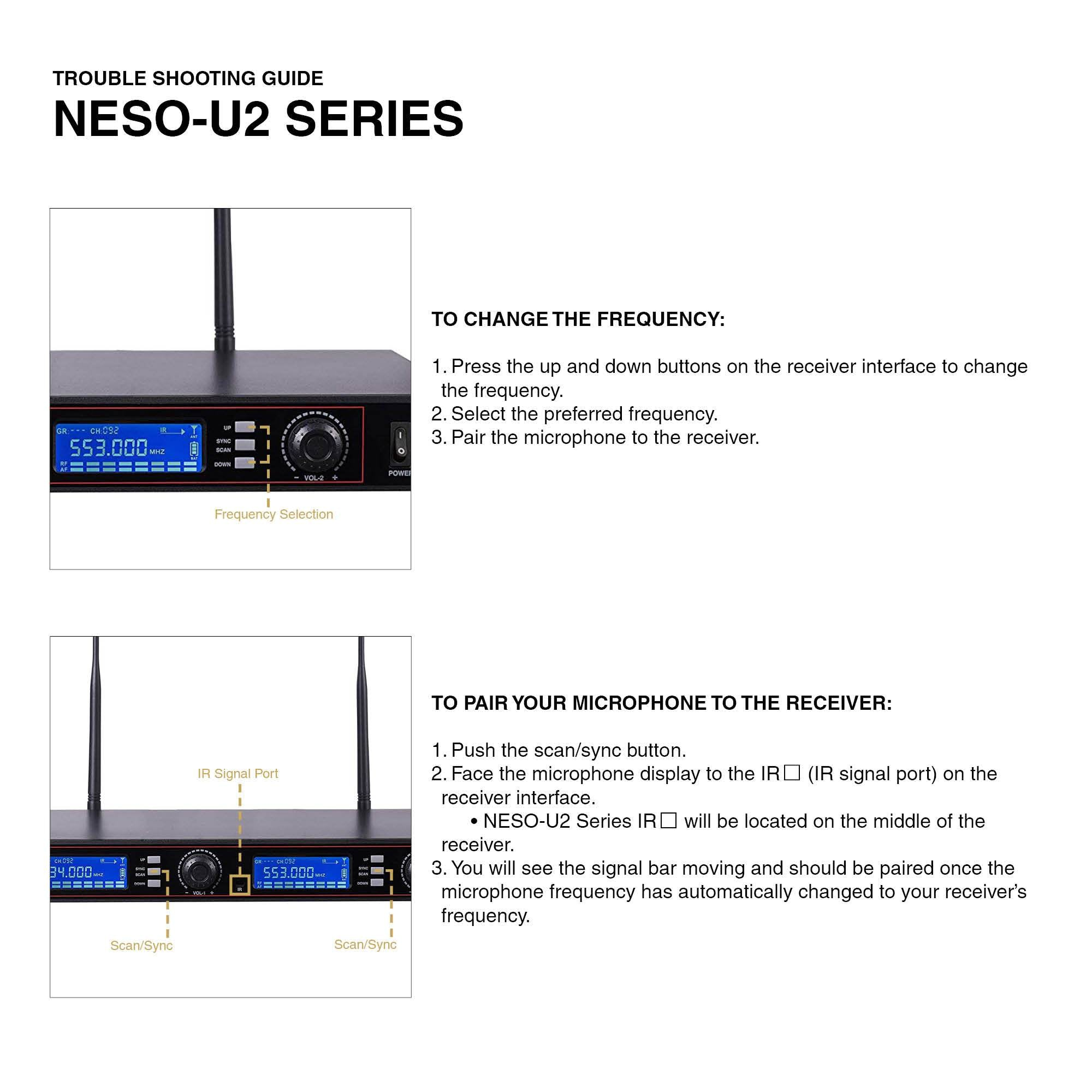 NESO-U2 SERIES NESO-U2HH NESO-U2HL NESO-U2LL Troubleshooting Guide How to Connect Sync Microphone to Receiver How to Change the Frequency