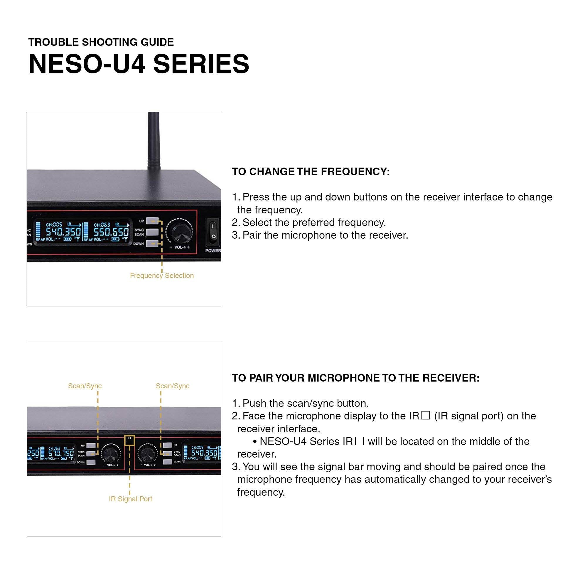 NESO-U4 SERIES NESO-U4HH NESO-U4HL NESO-U4LL Troubleshooting Guide How to Connect Sync Microphone to Receiver How to Change the Frequency
