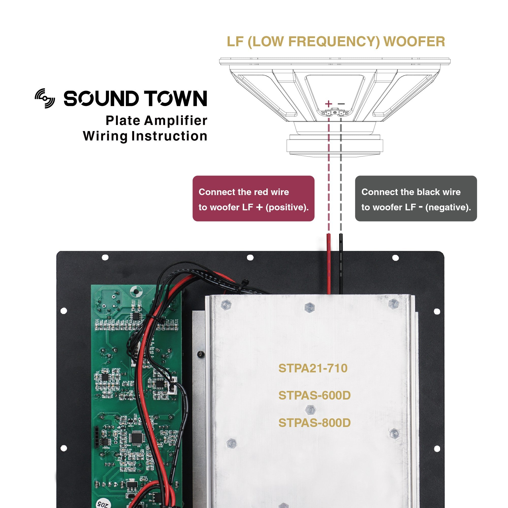 Sound Town STPAS-600D Class-D Plate Amplifier for PA DJ Subwoofer Cabinets, 350W RMS, w/ LPF - Plate Amplifier to LF (Low Frequency) Woofer Connection Diagram and Wiring Instructions