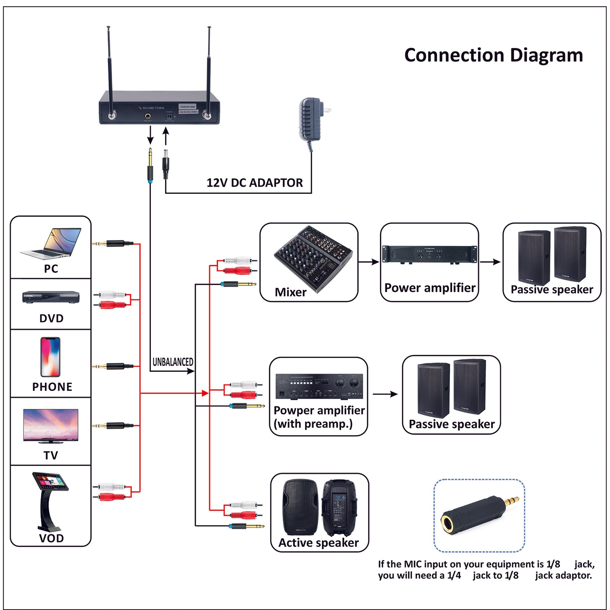 SWM10-U2 SERIES CONNECTION DIAGRAM: SWM10-U2HH SWM10-U2HB SWM10-U2BB How To Connect