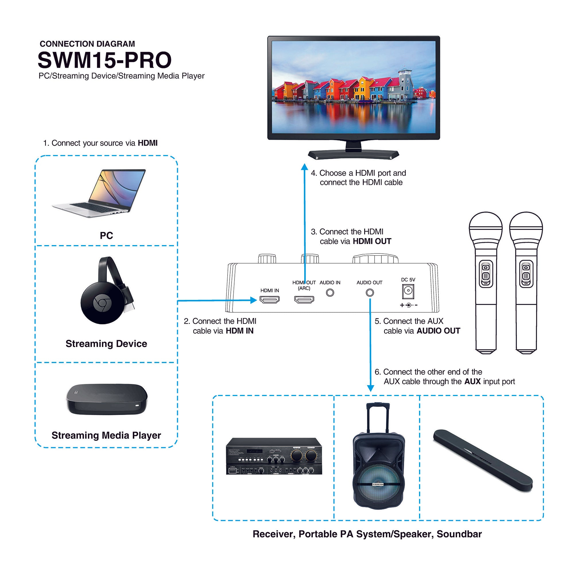Awesome Swm15 Pro 16 Channels Wireless Karaoke Mixer System With Bluetooth Wiring Cloud Hisonuggs Outletorg