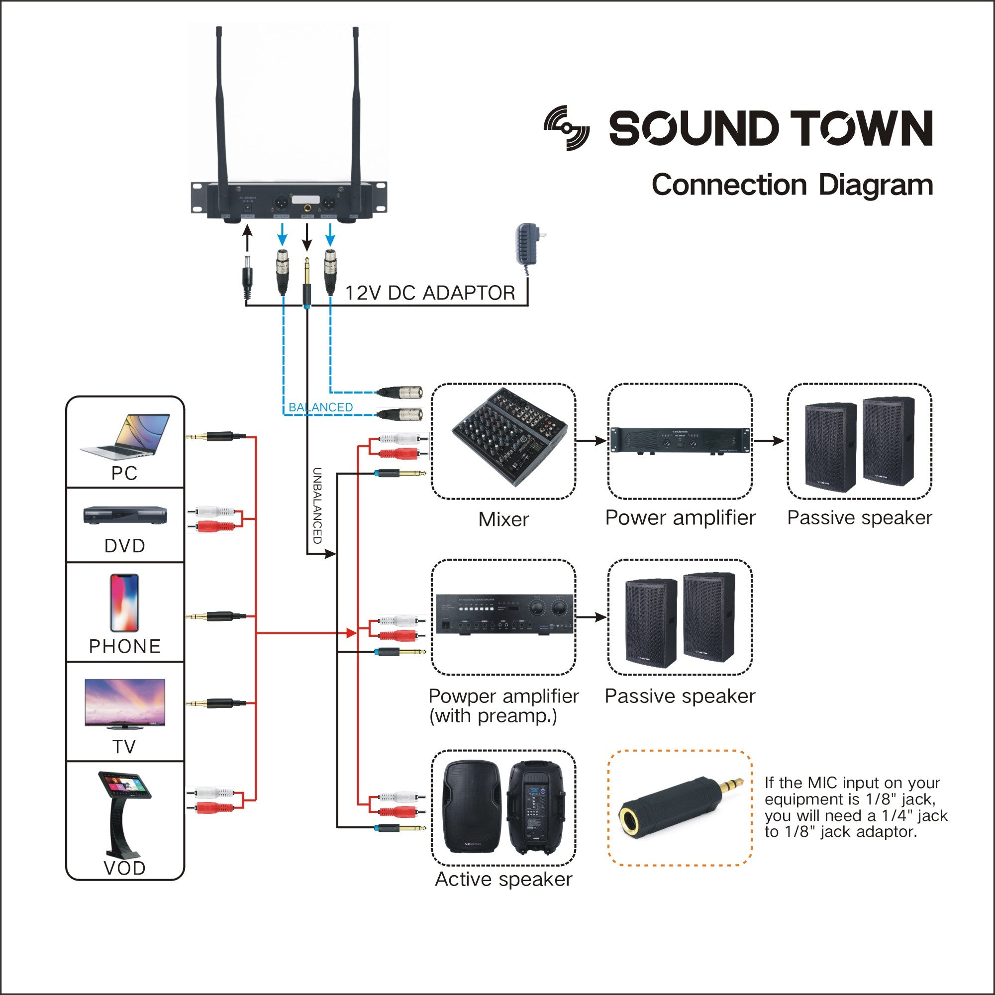 Sound Town Metal 40 Channel Mountable UHF Wireless