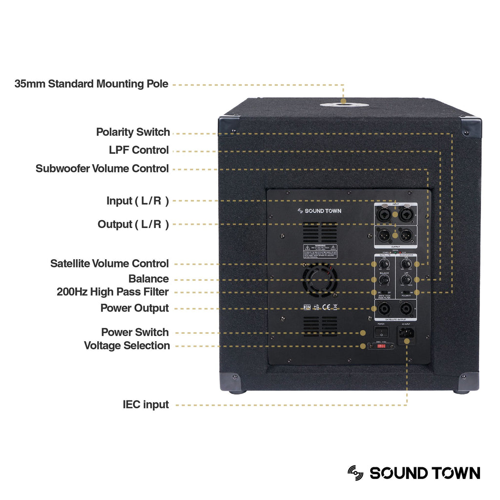 "Sound Town METIS-15SPW2.1-PAIR METIS Series 15"" 1600W Powered Subwoofers with Speaker Outputs, DJ PA Pro Audio Sub with 4-inch Voice Coil - Back Panel Spec Information"