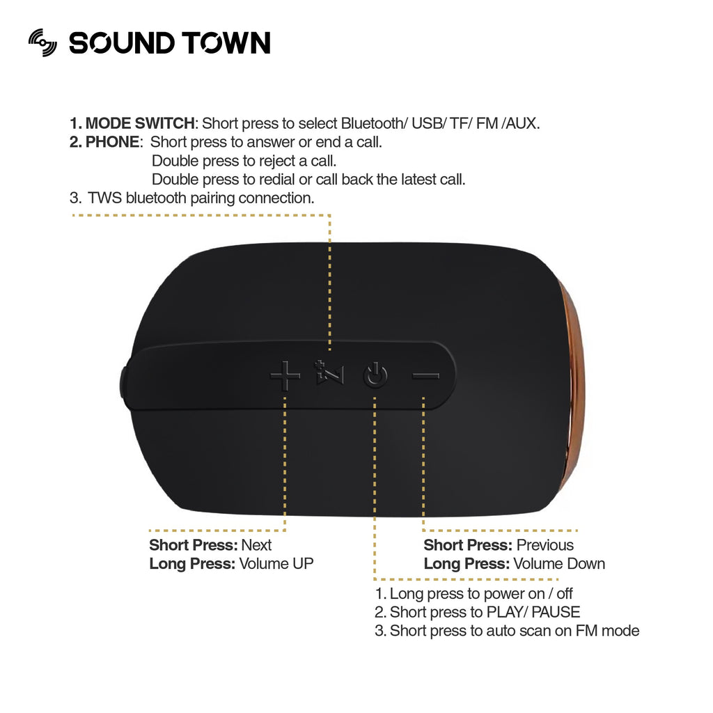 Sound Town X6 Series Waterproof Portable Bluetooth Speaker, TWS Bluetooth, IPX54, Stereo Sound, Built-in Mic for Phone Calls, for Home and Outdoor - Side Panel Controls and Instructions