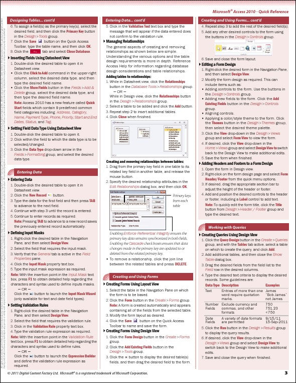 Access 2010 - Quick Reference | D10Cen