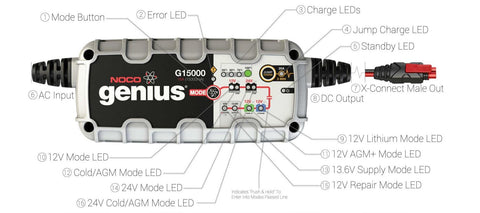 Noco G15000 Battery Charger