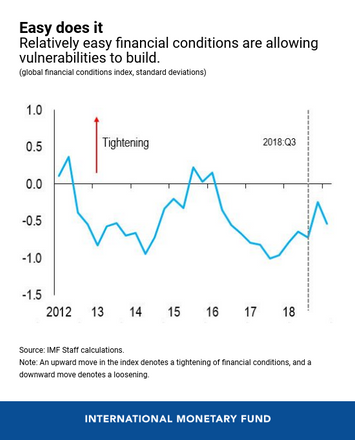 5 charts on the vulnerabilities in the global economy - and why we should worry about them .