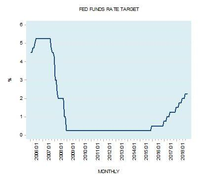 The Myth of the Neutral Interest Rate.