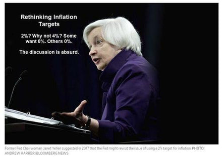 Rethinking The Fed's 2% Inflation Target: Spotlight On An Absurd Debate.