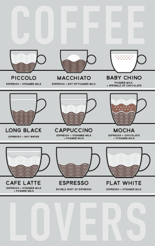 Tea Towel - Coffee Lovers