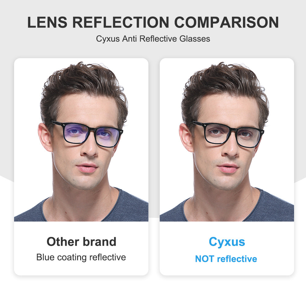 anti glare lenses