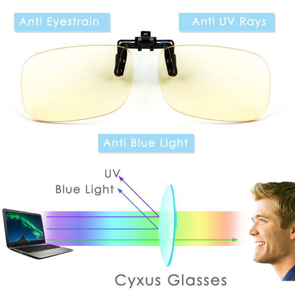 Blue Light Blocking Clip On Glasses 8000L04 Clip On Computer Glasses cyxus