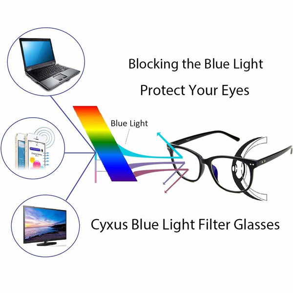 Blue Light Filter Computer Glasses Helne