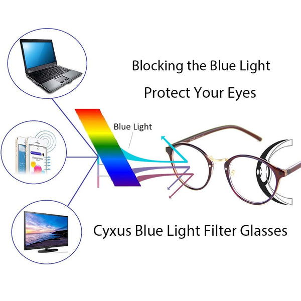 Blue Light Filter Computer Glasses 8065