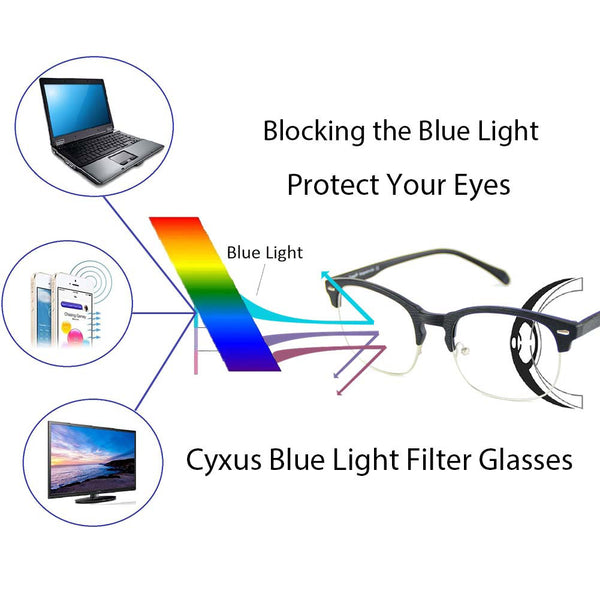 Blue Light Blocking Glasses Bryla Computer Glasses cyxus
