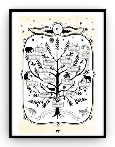 Family Tree birth Poster