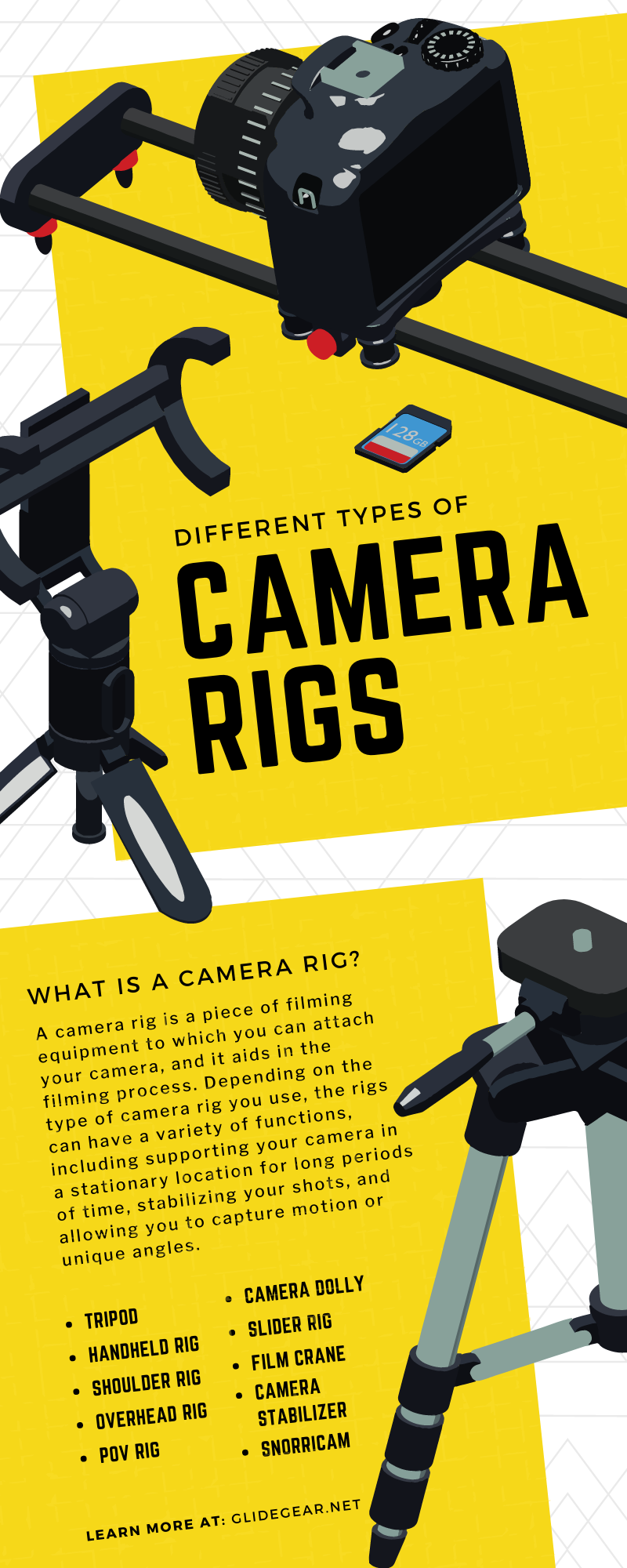 Different Types of Camera Rigs