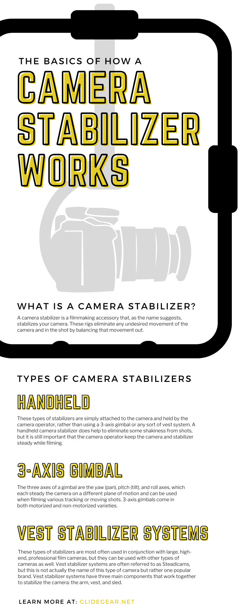 The Basics of How a Camera Stabilizer Works