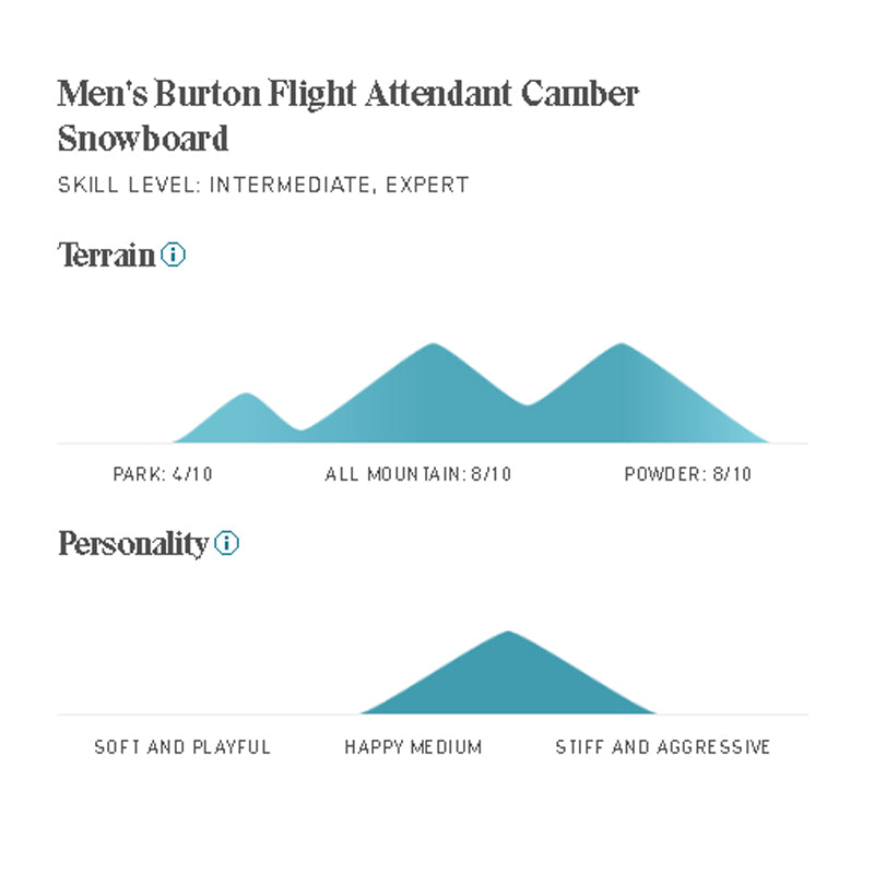 Mens Flight Attendant Camber Snowboard