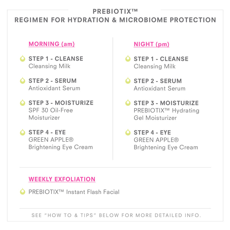 PREBIOTIX Regimen For Hydration & Microbiome Protection