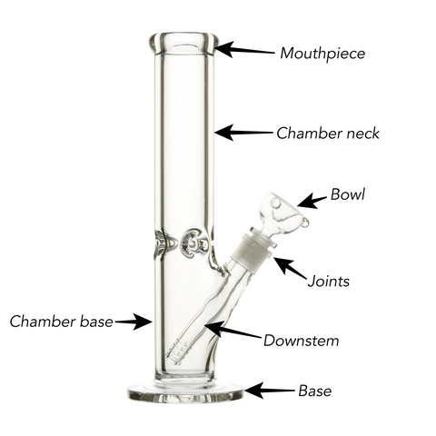 Straight shooter clear glass bong with arrows explaining its parts