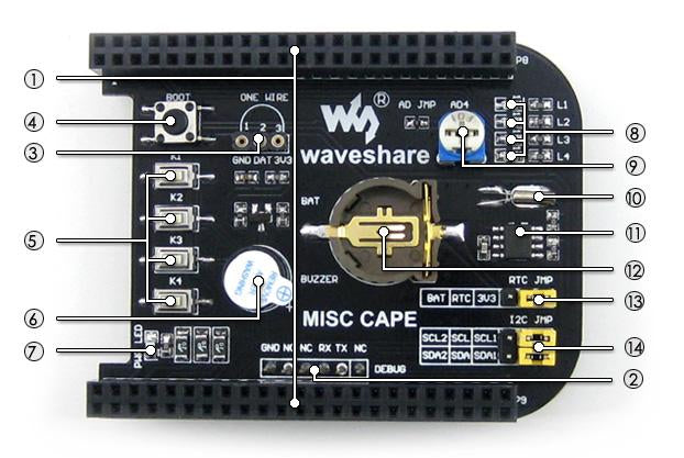 BeagleBone MISC (BB Black) Expansion CAPE