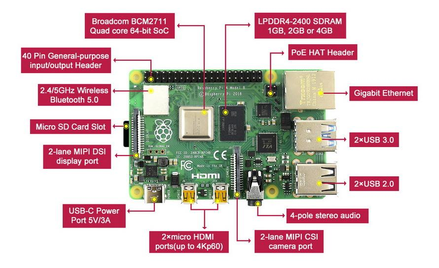 Raspberry Pi4 Model B with 2GB RAM