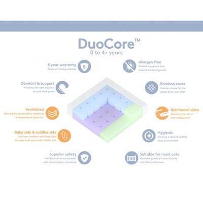 Babyrest Duo Core Cot Mattress