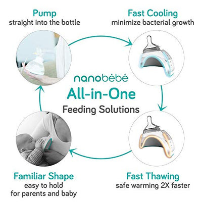 NanoBebe Breastfeeding Baby Bottle Starter Set