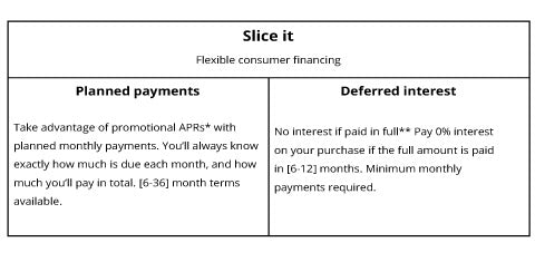 Slice It Flexible Consumer Financing 480x235