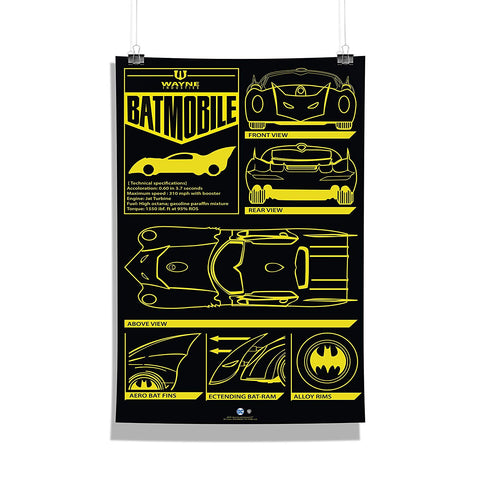 DC Comics Batman Bat-mobile Poster