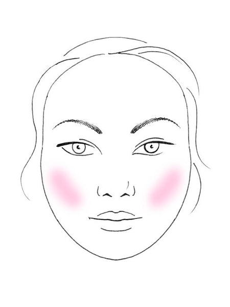 round face blush