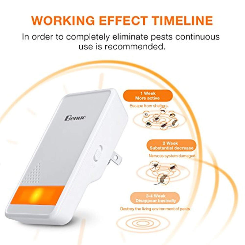 Benuo 2018 Ultrasonic Pest Repeller Plug in Zapper & Mouse Repellent in Pest Control, Electronic Mosquito Pest Repellent for Mouse, Rat, Mosquito, Spider, Bug, Roach 800-1300 sq.ft Effective …
